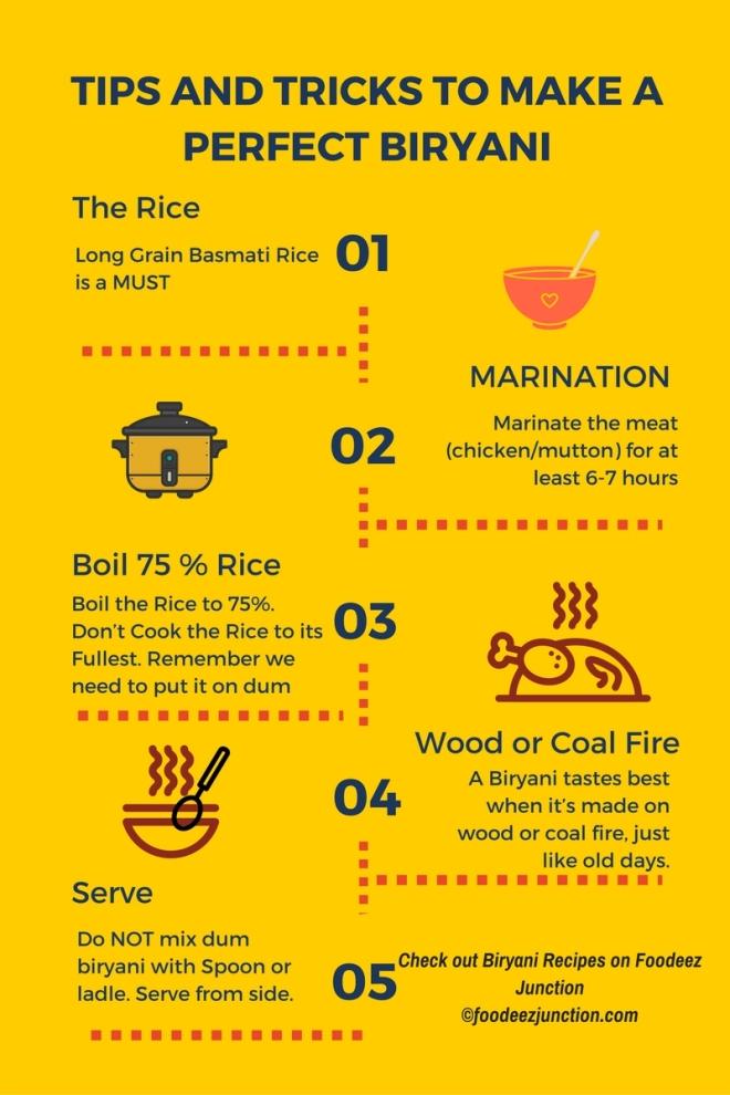 Biryani Tips and Tricks